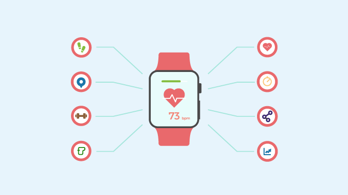 The Advantages Of A Smartwatch for Business Use